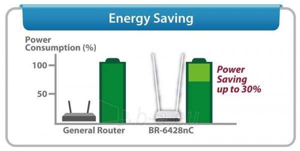 Edimax 802.11n N300 Router, 10/100 1xWAN, 4xLAN, 2x 9dBi detachable antena Paveikslėlis 4 iš 12 250257200553