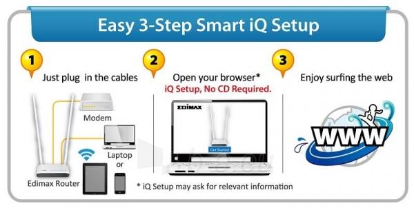 Edimax 802.11n N300 Router, 10/100 1xWAN, 4xLAN, 2x 9dBi detachable antena Paveikslėlis 2 iš 12 250257200553