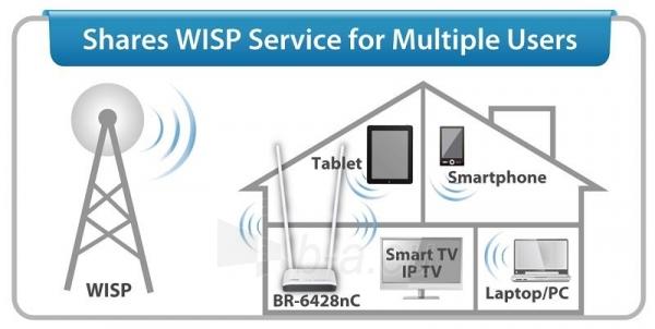 Edimax 802.11n N300 Router, 10/100 1xWAN, 4xLAN, 2x 9dBi detachable antena Paveikslėlis 12 iš 12 250257200553