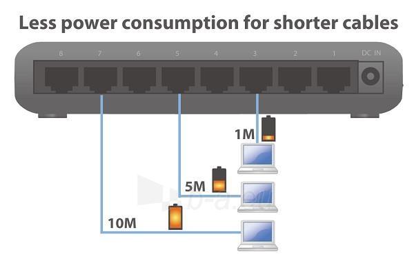 Edimax 8x 10/100/1000Mbps Switch, opt. power supply via USB cable (incl.) Paveikslėlis 8 iš 10 250257501164