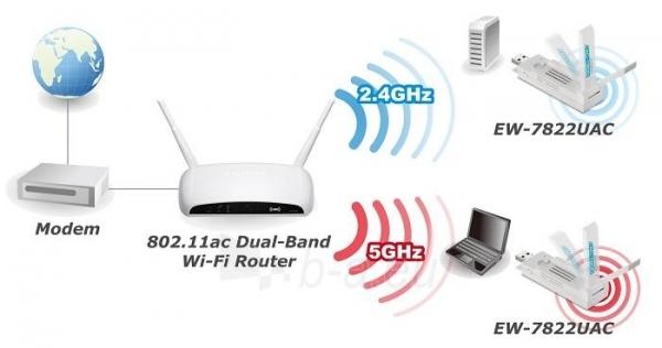 Edimax AC1200 Dual Band 802.11ac USB 3.0 adapter, 5GHz 2,4GHz, HW WPS Paveikslėlis 6 iš 8 250257100318