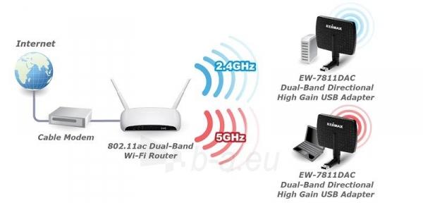 Edimax AC600 Dual Band 802.11ac USB adapter, 2,4/5GHz, 5/7dBi direction. antenna Paveikslėlis 9 iš 9 250257100322