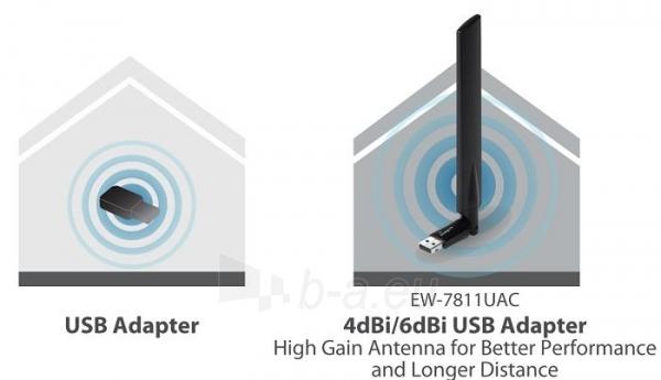 Edimax AC600 Dual Band 802.11ac USB adapter, 2,4GHz+5GHz, 4/6dBi antenna craddle Paveikslėlis 4 iš 7 250257100323