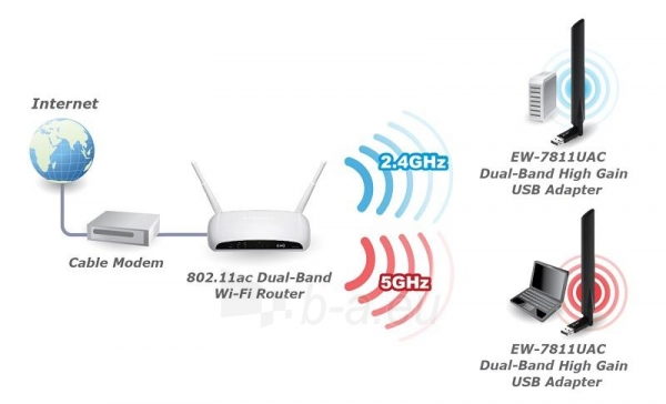 Edimax AC600 Dual Band 802.11ac USB adapter, 2,4GHz+5GHz, 4/6dBi antenna craddle Paveikslėlis 5 iš 7 250257100323