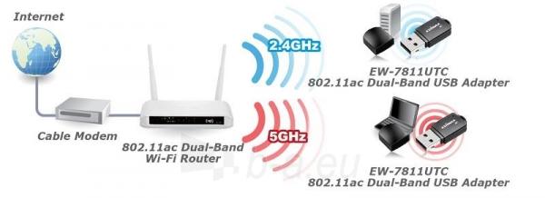 Edimax AC600 Dual Band 802.11ac USB tiny adapter, 2,4+5GHz, HW WPS Paveikslėlis 3 iš 12 250257100325