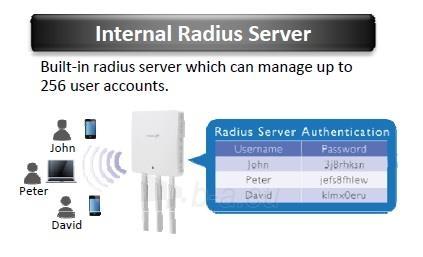 Edimax Long Range AC1750 802.11ac 3x3 Dual band wall mount PoE AP, 2x LAN Gbit Paveikslėlis 2 iš 11 250257100331