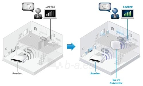 Edimax N300 Smart WiFi Extender/Repeater with EdiRange App, LED Paveikslėlis 8 iš 10 250257100332