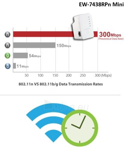 Edimax N300 Universal WiFi Extender/Repeater MINI Paveikslėlis 2 iš 7 250257100333