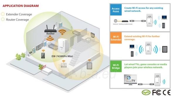 Edimax N300 Universal WiFi Extender/Repeater MINI Paveikslėlis 7 iš 7 250257100333