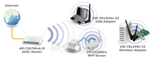 Edimax Wireless 802.11b/g/n 300Mbps PCIe , low profile bracket incl., PCI Expres Paveikslėlis 2 iš 2 250257100340