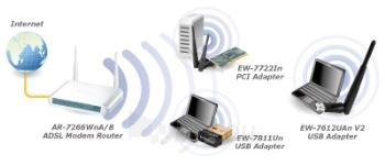 Edimax Wireless 802.11b/g/n 300Mbps USB 2.0 adapter, WPS, 3dBi high gain antenna Paveikslėlis 2 iš 2 250257100341