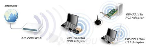 Edimax Wireless nano USB 2.0 adapter, 802.11n 150Mbps, SW WPS Paveikslėlis 2 iš 2 250257100344