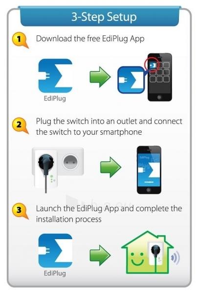 Edimax Wireless Remote Control Smart Plug Switch Paveikslėlis 4 iš 8 250257600889