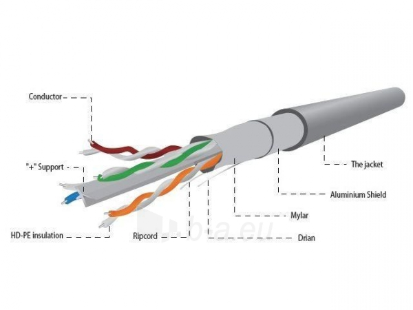 Gembird FTP foil shielded stranded cable, cat. 6, 7*0,18mm, CCA, 100m, gray Paveikslėlis 2 iš 2 250257440050