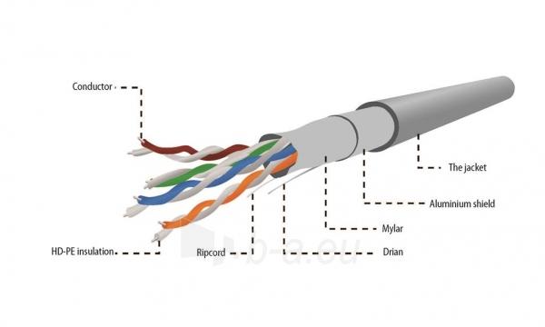 Gembird instaliacinis kabelis FTP, 4x2, kat. 5e, monolitinė gysla, 100m, pilkas Paveikslėlis 3 iš 3 250257440052