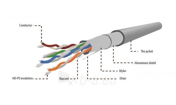 Gembird instaliacinis kabelis FTP, 4x2, kat. 5e, monolitinė gysla, 305m, pilkas Paveikslėlis 3 iš 3 250257440053