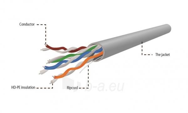 Gembird kabelis UTP,kat. 5e,viela,CU- grynas varis ritinys 305m pilkas išorinis Paveikslėlis 6 iš 6 250257440067