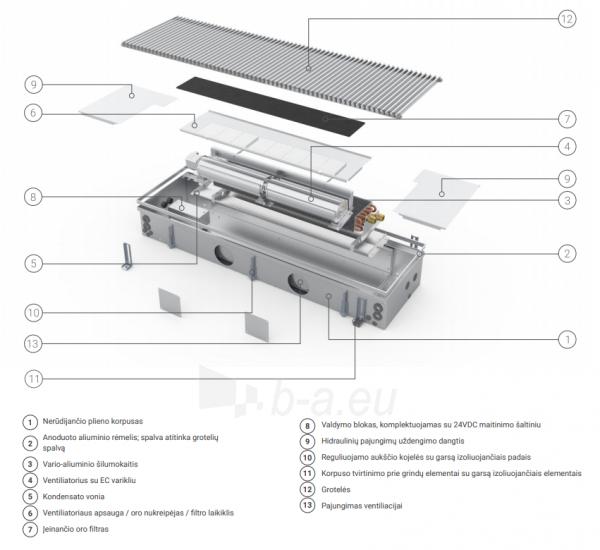 Įleidžiamas grindinis šildymo/vėsinimo konvektorius su vėdinimo pajungimu FCHV 250x36x16 Paveikslėlis 3 iš 5 310820164580