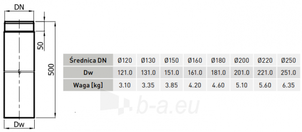 JM RP vamzdis 130/500-CZ2 (ML) Paveikslėlis 2 iš 2 310820161514