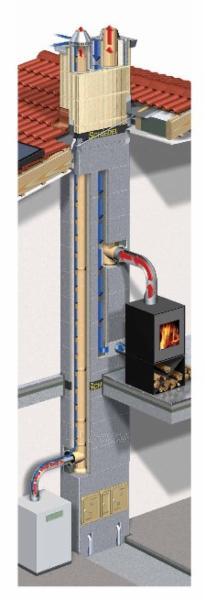 Keraminis kaminas SCHIEDEL Absolut 8m/140mm su ventiliacijos kanalu Paveikslėlis 4 iš 4 310820050141