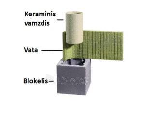 Keraminis kaminas SCHIEDEL Rondo Plus 10,66m/140 mm Paveikslėlis 2 iš 5 310820044706