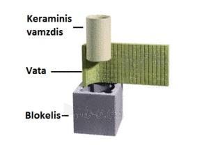 Keraminis kaminas SCHIEDEL Rondo Plus 12m/200+V+140 mm. Paveikslėlis 3 iš 5 310820049203