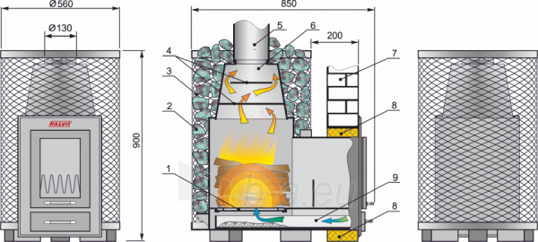 Kieto kuro pirties krosnis Kalvis PR5-S 12 kW garinei, saunai Paveikslėlis 2 iš 2 310820254462