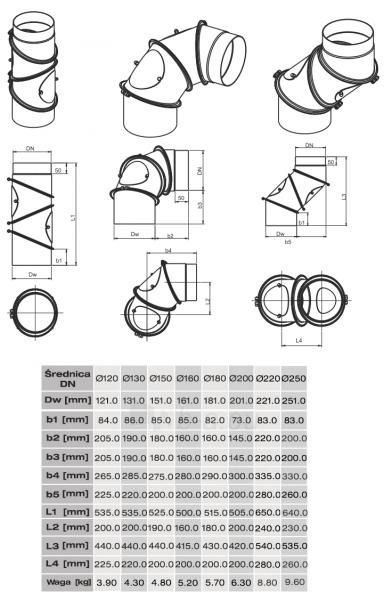 KNSR elbow 150/UNI-CZ2 (ML) 4seg Paveikslėlis 2 iš 2 310820161633
