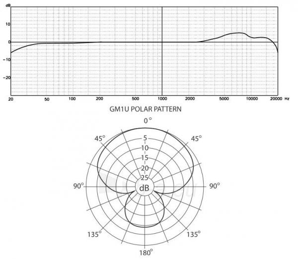 Kondensatorinis mikrofonas SAMSON G-Track USB su Audio sąsaja ir mikšeriu Paveikslėlis 9 iš 9 250255091071
