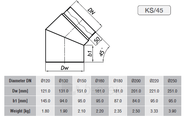 Nereguliuojama alkūnė 120/45 be pravalos Paveikslėlis 2 iš 2 310820161458