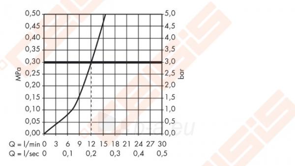 Plautuvės maišytuvas HANSGROHE Focus Paveikslėlis 3 iš 4 270723000583