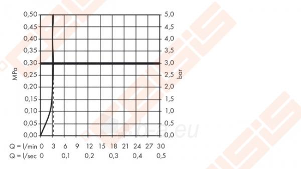 Praustuvo maišytuvas HANSGROHE Focus 100 be dugno vožtuvo lowflow 3,5 l/min Paveikslėlis 3 iš 3 270722000720
