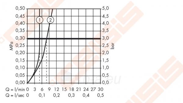 Praustuvo maišytuvas HANSGROHE Talis 210 su sukiojamu snapu 120° Paveikslėlis 3 iš 3 270722000776
