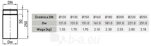 RP vamzdis 120/250-CZ2 (ML) Paveikslėlis 2 iš 2 310820161510