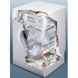 Washing machine Electrolux EWF1487HDW2 Paveikslėlis 7 iš 10 250115001272