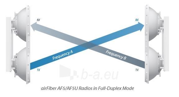 Ubiquiti airFiber 5U 5.7 - 6.2GHz Point-to-Point 1+Gbps Radio Paveikslėlis 2 iš 4 310820009147