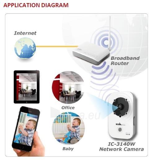 Edimax 720p Wireless H.264 IR IP Camera, PIR sensor, 2-way audio, Night view Paveikslėlis 4 iš 9 250243100510