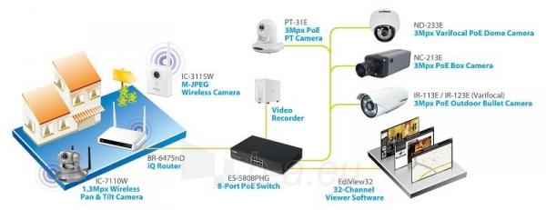 Vaizdo stebėjimo kamera Edimax Outdoor Vari-focal 3Mpix H.264 PoE Day Night IR LED IP Camera, ONVIF Paveikslėlis 3 iš 3 250243100514