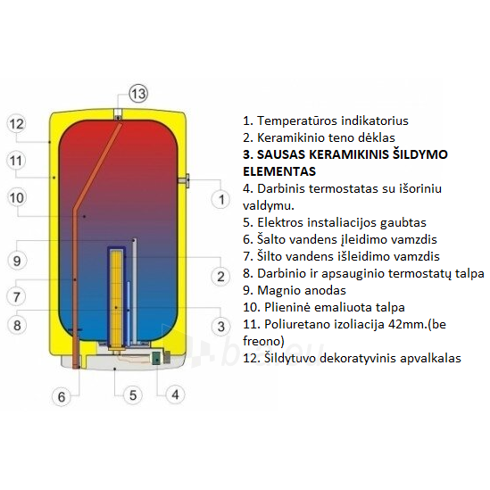 Vandens šildytuvas Dražice OKCE 125 Paveikslėlis 4 iš 5 310820253628