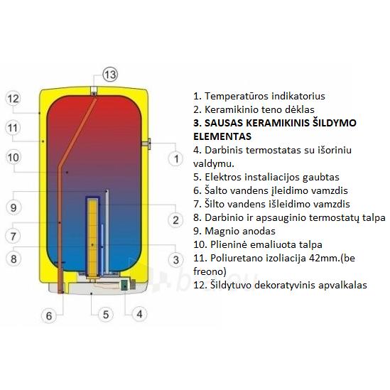 Vandens šildytuvas Dražice OKCE 200 Paveikslėlis 3 iš 4 310820253631
