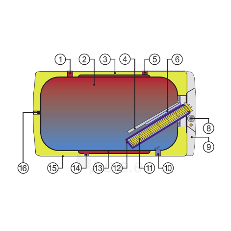 Vandens šildytuvas Dražice OKCV 160 Paveikslėlis 2 iš 2 310820253646