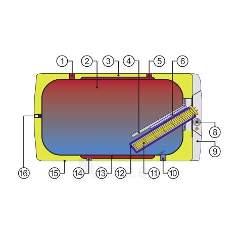 Vandens šildytuvas Dražice OKCV 200 Paveikslėlis 2 iš 2 310820253647