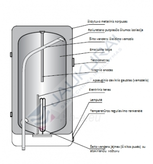 Vandens šildytuvas NIBE-BIAWAR OW-E50.1 50L vertikalus, elektrinis Paveikslėlis 3 iš 10 271410000164