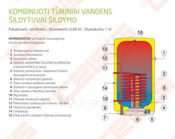 Vandens šildytuvas okc 200 /1 m2, vertikalus Paveikslėlis 2 iš 4 271420000228
