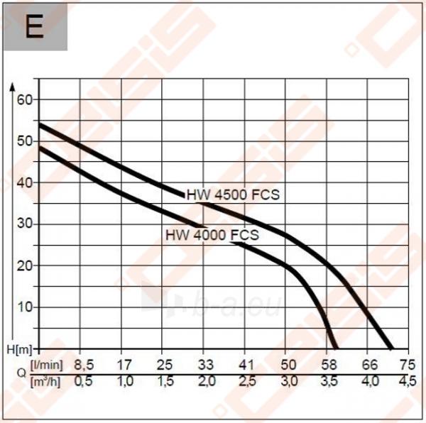 Vandens tiekimo sistema AL-KO HW4000 FCS Comfort Paveikslėlis 5 iš 5 270832000227