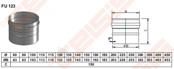 Vienasienė nerūdijančio plieno jungtis sujungti dūmtraukį ir katilą arba židinį JEREMIAS FU32 Dn250 Paveikslėlis 2 iš 4 30005601427